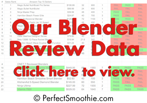 Smoothie Blender Review Table