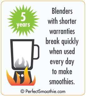 'Best Smoothie Blender Rule #3' from the web at 'http://perfectsmoothie.com/sites/default/files/smoothie-blender-rule3.png'